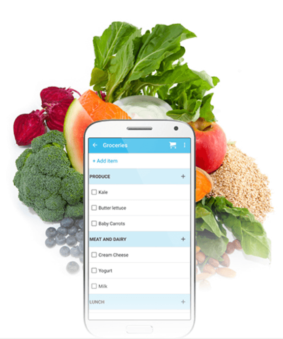 grocery shopping essentials, Free printable master grocery list template, free shopping list template, weekly shopping list template, essential food items, grocery essentials list, basic food shopping list, cozi shopping list, cozi family organization app
