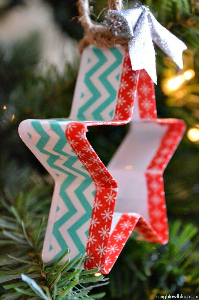 Christmas Tree Decorations Idea